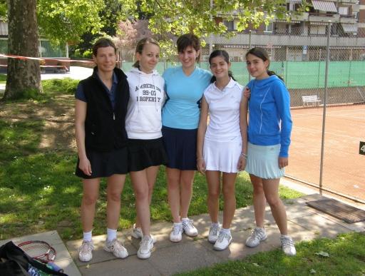 1a Lega femminile attive